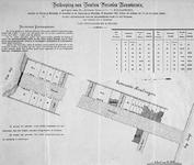 XXXI-280 Kaart van 14 te veilen percelen aan de Avenue Concordia