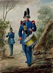 RI-1635-2 Uniformen van de Schutterij na de invoering van de jassen en het zwart ledergoed in januari 1865.