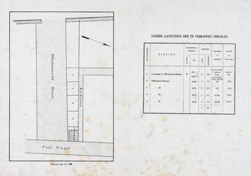 1985-1000 Kaart van te verkopen percelen aan de Coolsingel en de Van Oldenbarneveltstraat