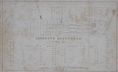 II-140 Plattegrond van percelen aan de Rubroekstraat