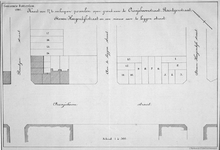 II-182-01-01 Kaart van 17 te verkopen grondpercelen aan de Oranjeboomstraat, gelegen tussen de Steven Hoogendijkstraat ...