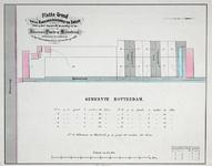II-50 Plattegrond van blekerij De Zwaan aan de Lijnbaanslaan