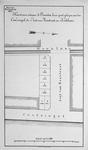II-54 Kaart van te verkopen grondpercelen gelegen aan de Coolsingel, Aert van Nesstraat en Kerklaan