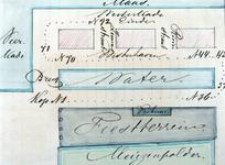 RI-1677 Schetskaartje van het feesterrein bij de Westerhaven op het Nieuwe Werk, 1 april 1872