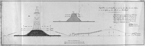 RI-90C Profieltekeningen van de havenhoofden in zee (Fig. 1), van de dam in het Scheur (Fig. 2.) en van de dijken bij ...
