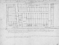 XVIII-429 Kopie van een plattegrond van het Prinsenhof tussen de Pannekoekstraat en de Botersloot