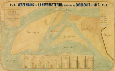 XXXI-597-04-00-02 Kaart van zandplaten tussen de Nieuwe Maas [thans Brielse Maas] en het Scheur een een voorstel tot ...