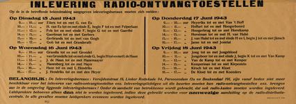 IA-1943-0066C Inlevering Radio-ontvangsttoestellen.