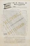 II-0000-0278 Staal. Tabel Vrijdragende lengte in Meters . H.E. Oving jr.