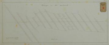 RT-G-FN179-2 Kaart van het Spuikanaal met peilingen op 28 december 1878 en 8 februari 1879.
