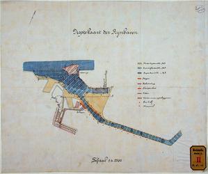 RT-G-FN267 Dieptekaart van de Rijnhaven.