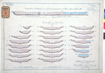RT-G-FN57-2 De lengte- en dwarsprofielen van de Noorderhaven, de aan te leggen haven die later Koningshaven is genoemd, ...