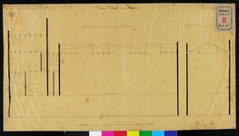 RT-II-197-1 Schetstekening voor het maken van een school in de Houttuin.