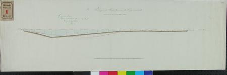 RT-III-282-2 Tekening met peilingen in de Maas van 1807 en 1842.