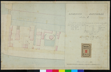 RT-IV-313 Kadastrale kaart van de Gemeente Rotterdam, Sectie E. Percelen aan de Boschlaan.