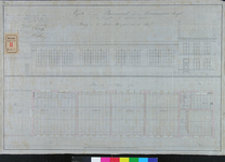 RT-IV-327-1 Project van een schoolgebouw aan de Schiedamsesingel (Aanzicht van het school- en woongebouw aan de ...