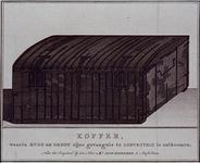 1983-3937 Afbeelding van de boekenkist, waarin Hugo de Groot uit slot Loevestein gevlucht zou zijn.