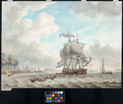 III-83 Links het Bolwerk met kanonnen. Daarachter en rechts daarvan de huizen tussen Haringvliet en Maasoever en ...