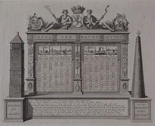RI-1314-1 De Tafel der Watergetijden.
