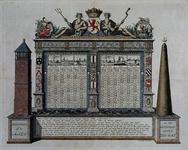 RI-1314-2 De Tafel der Watergetijden.