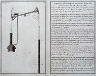RI-1348-1 Figuratieve afbeelding van de voornaamste delen van de Rotterdamse vuurmachine van de gewone vuurmachine.