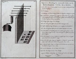 RI-1348-2 Figuratieve afbeelding van de voornaamste delen van de Rotterdamse vuurmachine van de gewone vuurmachine.