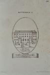 RI-1361-6 Begrafenisschild 1760.