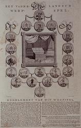 RI-1411 1786Spotprent: Het Vaderlands Werp-spel, met gedrukt reglement eronder.