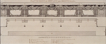 RI-1413-13 24 april 1786Plattegrond van de grote zaal van feestgebouw Doele voor het Alliantiefeest tussen Frankrijk.