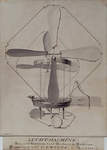 RI-1510 Luchtmachine
