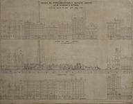 RI-1581-2 Leuvehaven, stoomsuikerraffinaderij voor en na de brand van 1849 en de herbouw in 1851.