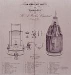 RI-1588 Stoom-berookings toestel voor huidziekten.