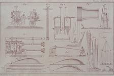RI-1643 1865Afbeelding van de proefnemingen met stoombrandspuiten, behorende bij het verslag daarover.Timmerhuis.