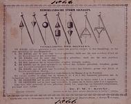 RI-1651 De Nederlandse stormsignalen zijn ingevoerd in 1866. Met de verklaring van de signalen.