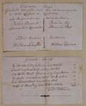 RI-897 2 opschriften van de gedenkstenen van het Diaconiehuis aan de Schiedamsedijk.