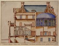 RI-984-1 Het Schielandshuis in de Korte Hoogstraat.