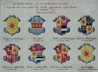 RISCH-75 Afbeelding van wapenschilden van de heren van Kralingen.