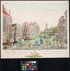 VIII-1 De Binnenrotte gezien uit het zuiden, links de Grote of Sint-Laurenskerk. Op de achtergrond de Blauwe molen met ...