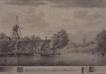 VIII-57 Gezicht uit het Zwanen Eiland op Rotterdam.