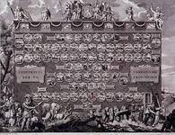 XXXI-75-01 1579Gedenkzuil der Zeven Provinciën (Vedrag tussen Holland, Zeeland, Utrecht, de Groningse Ommelanden en ...