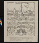 XXXIV-51 Stoombootspel, Rotterdam en Dordt met afbeeldingen onder meer van IJsselmonde, Dordt en de Oude Hoofdpoort, ...